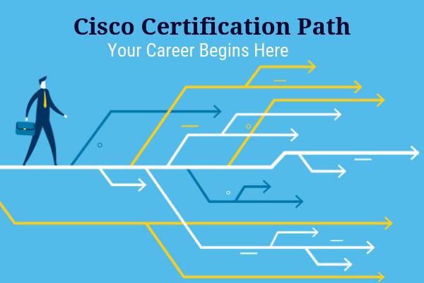 cisco certification career path