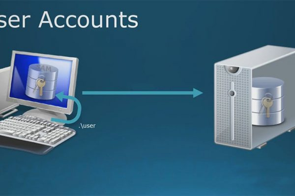 secure User Accounts in Active Directory