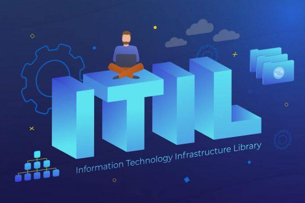 ITIL Explained